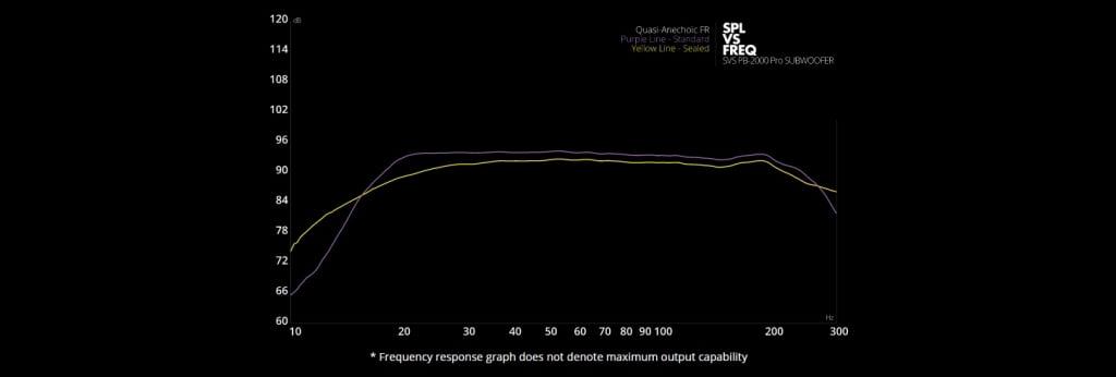 Zárt vagy Reflexes aktív mélyláda? akt  v m  lyl  da freki tartom  ny